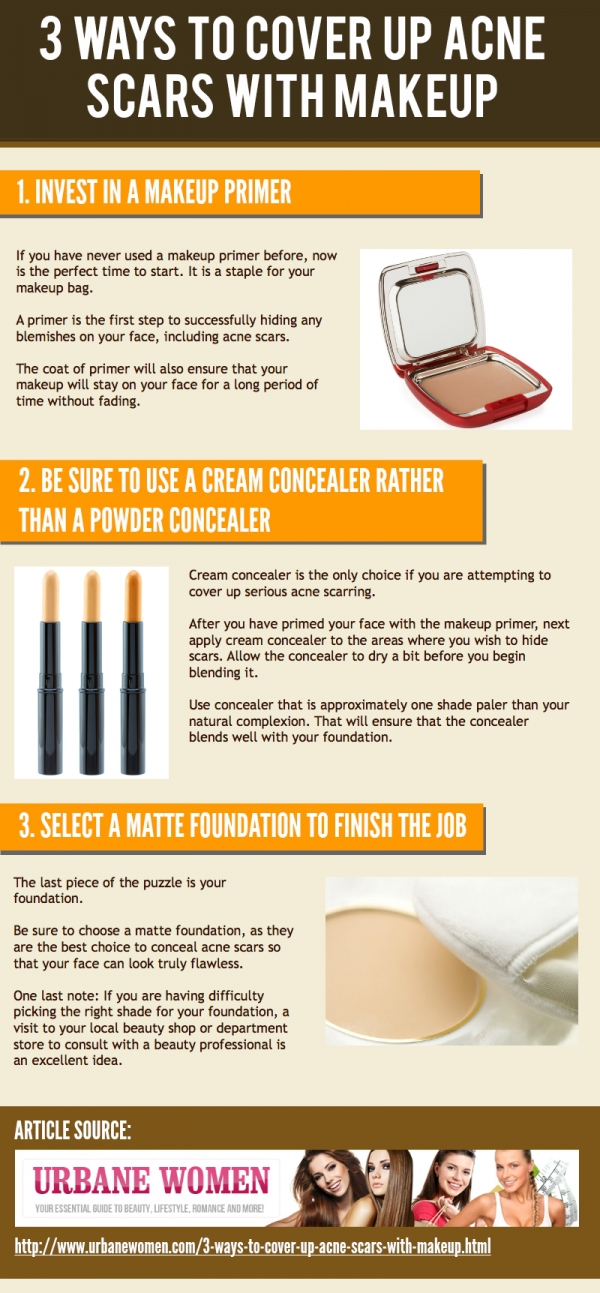 makeupandbodyblog: how to cover up you acne