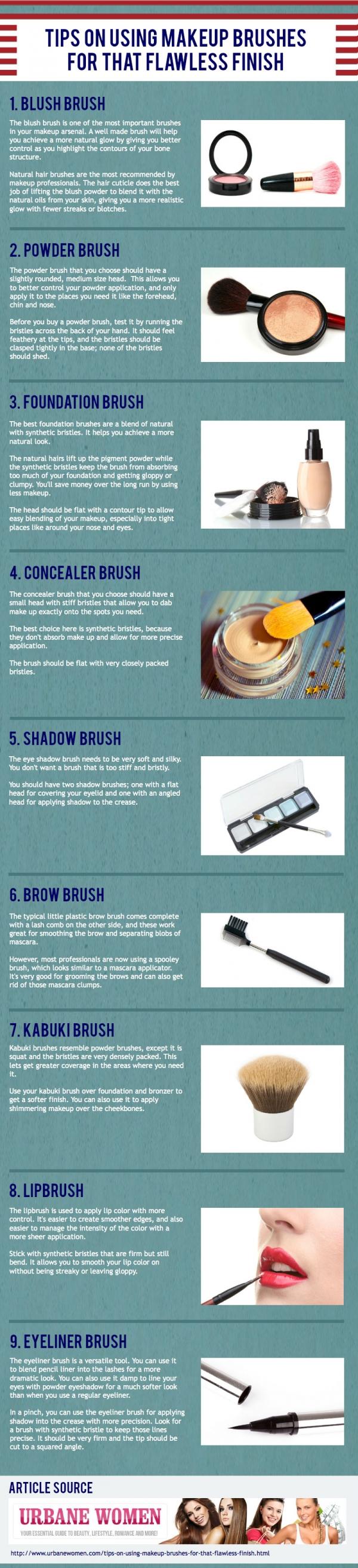 makeupandbodyblog. makeup brush Guide