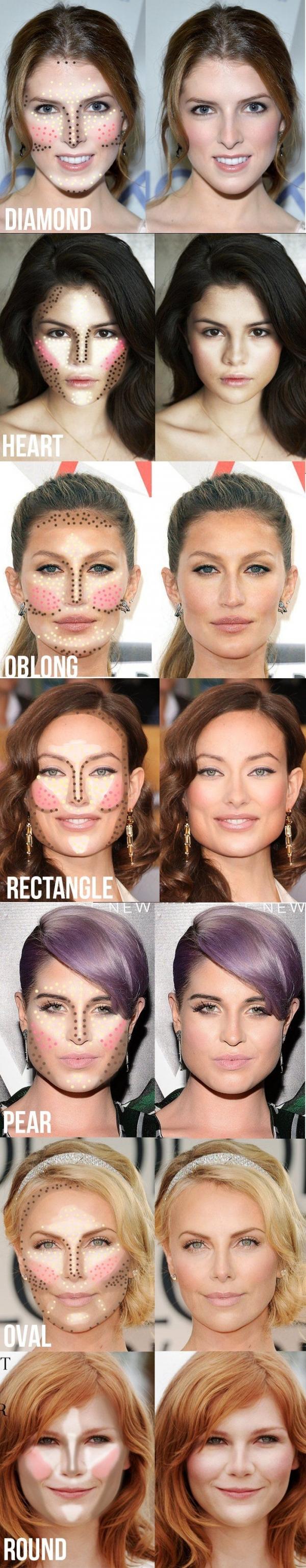 makeupandbodyblog:howtocontouryourface