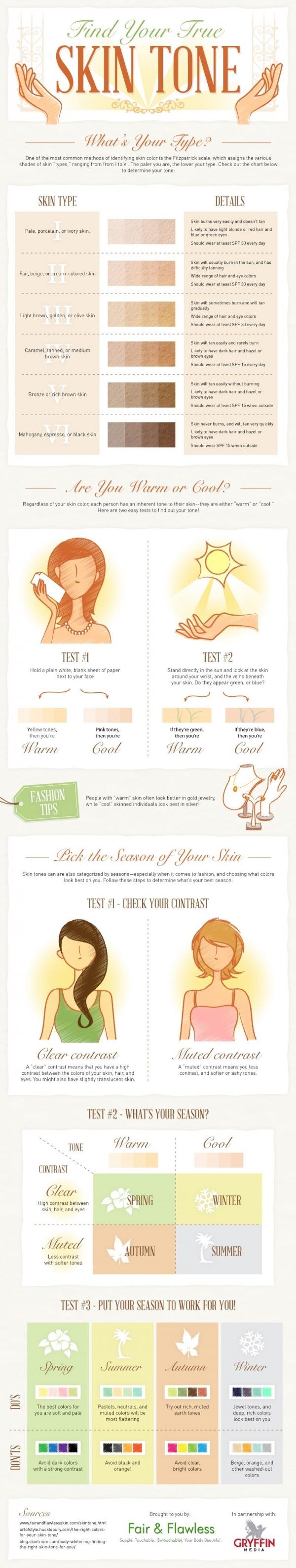 makeupandbodyblog:makeupaccordingtoyourskintone