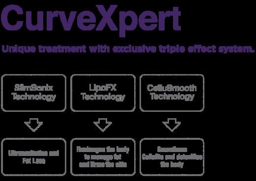 curve-label-2